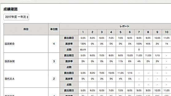 ページ n 高 マイ 塾・予備校の市進(いちしん)公式サイト 中学・高校・大学受験